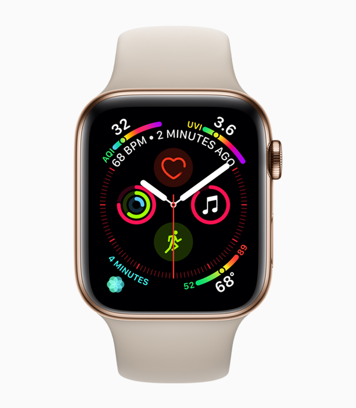 why heart rate matters - apple-watch-series4