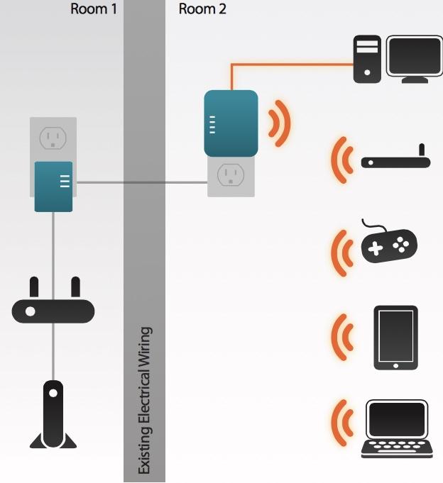 D-Link PowerLine.jpg