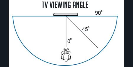 view-angle.jpg