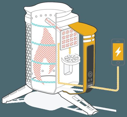 biolite stove diagram.png