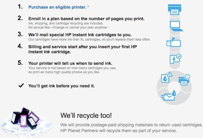 HP Instant Ink cycle.jpg