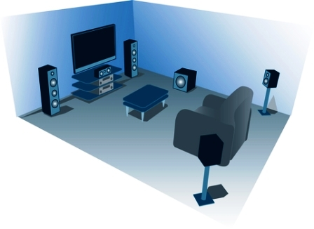 home theatre systems buying guide best buy blog home theatre 5 1 setup jpg