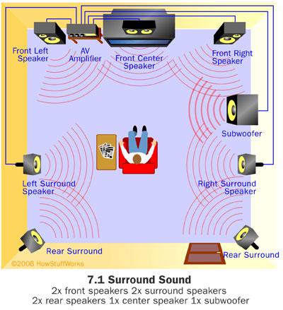 Home Theatre 7.1 Surround System.jpg