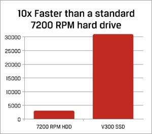 SSD speed chart Kingston.jpg