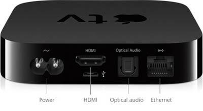 Apple TV Ports.jpg