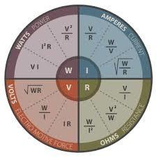 relationship between amps volts ohms calculator