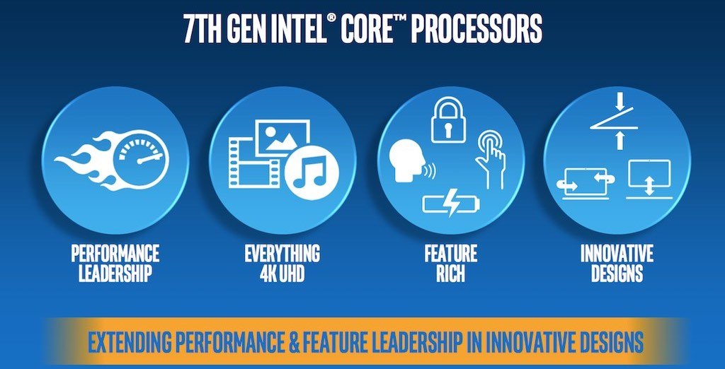 7th-gen-intel-kaby-lake-cpus