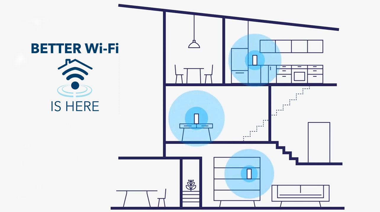 Home wifi network