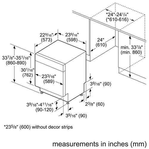 measure for dishwasher