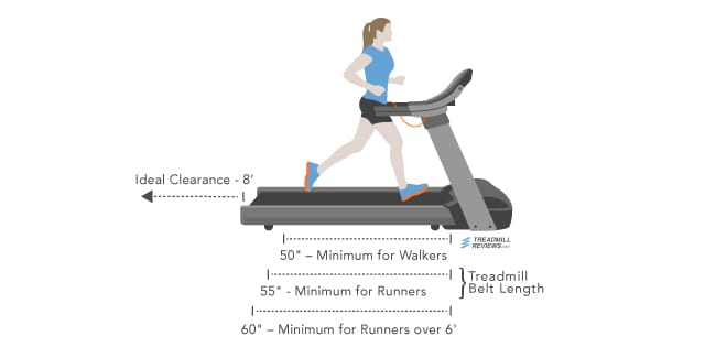 treadmill belt size