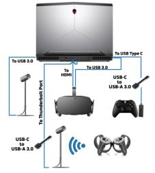 How to get your PC ready for VR