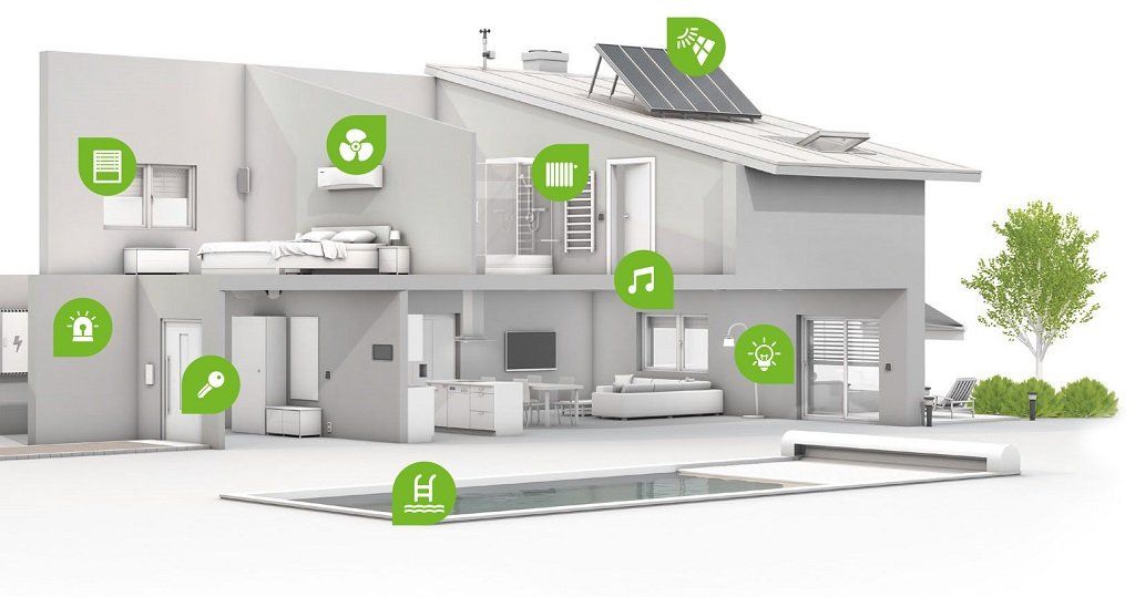 Smart Home Resolutions