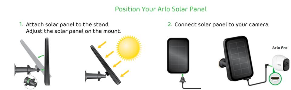 Arlo Solar Panel position