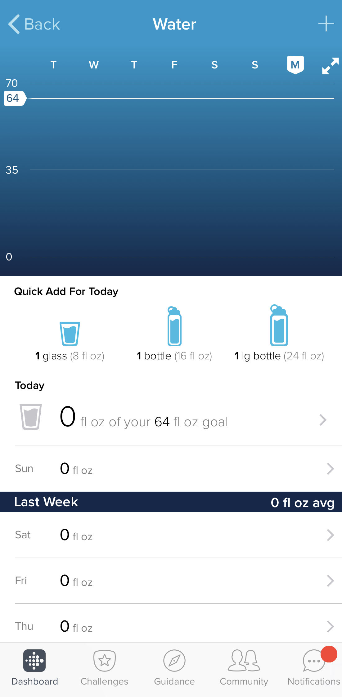 Fitbit track your water
