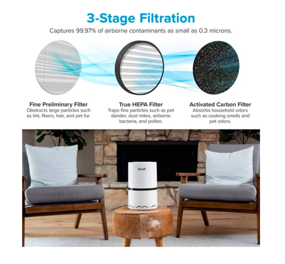3 stage air purifier