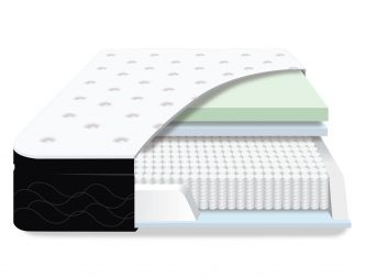 mattress buying guide - hamuq pocket coil innerspring mattress