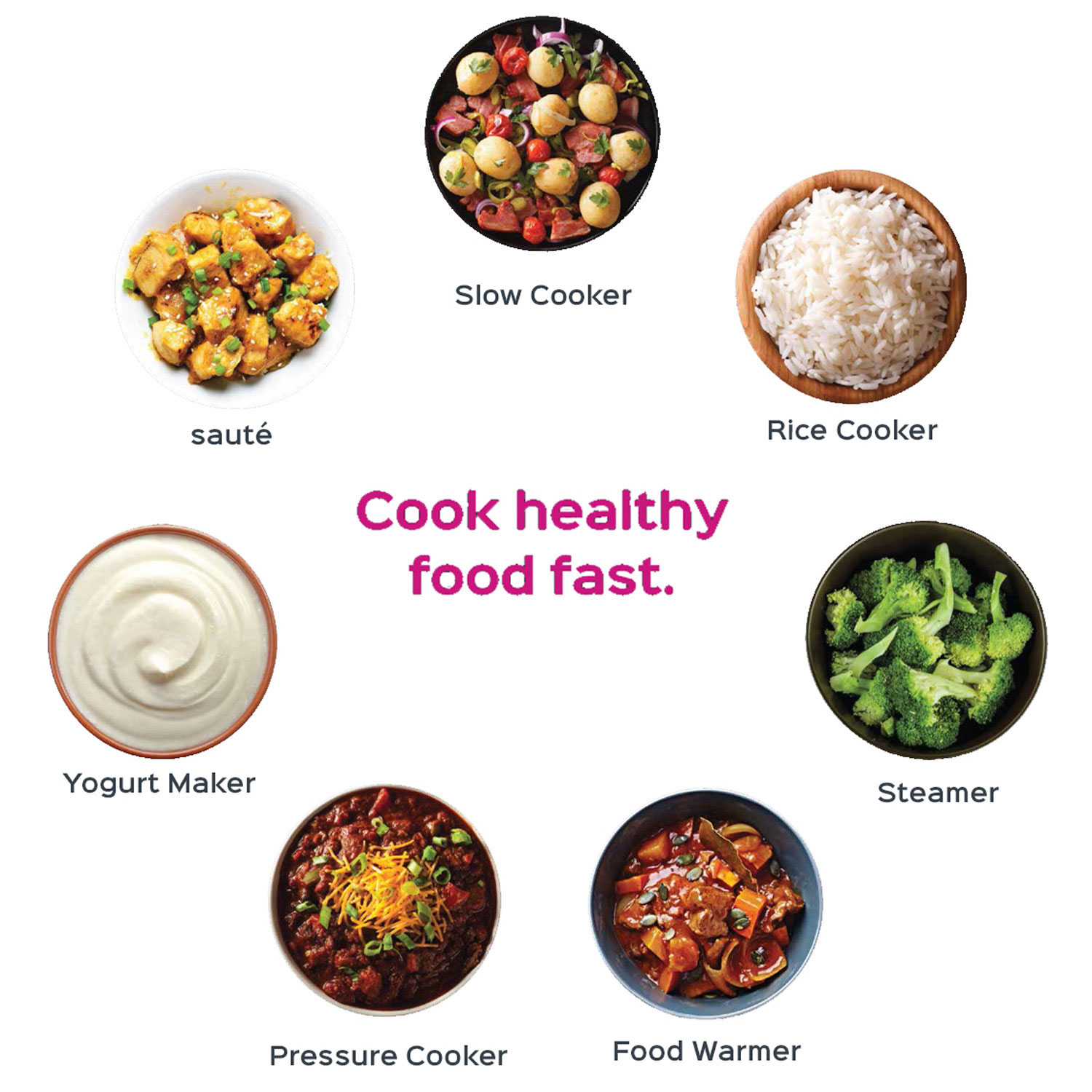 Instant Pot what can it cook