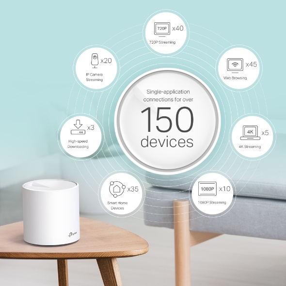 how to pick a home Wi-Fi router