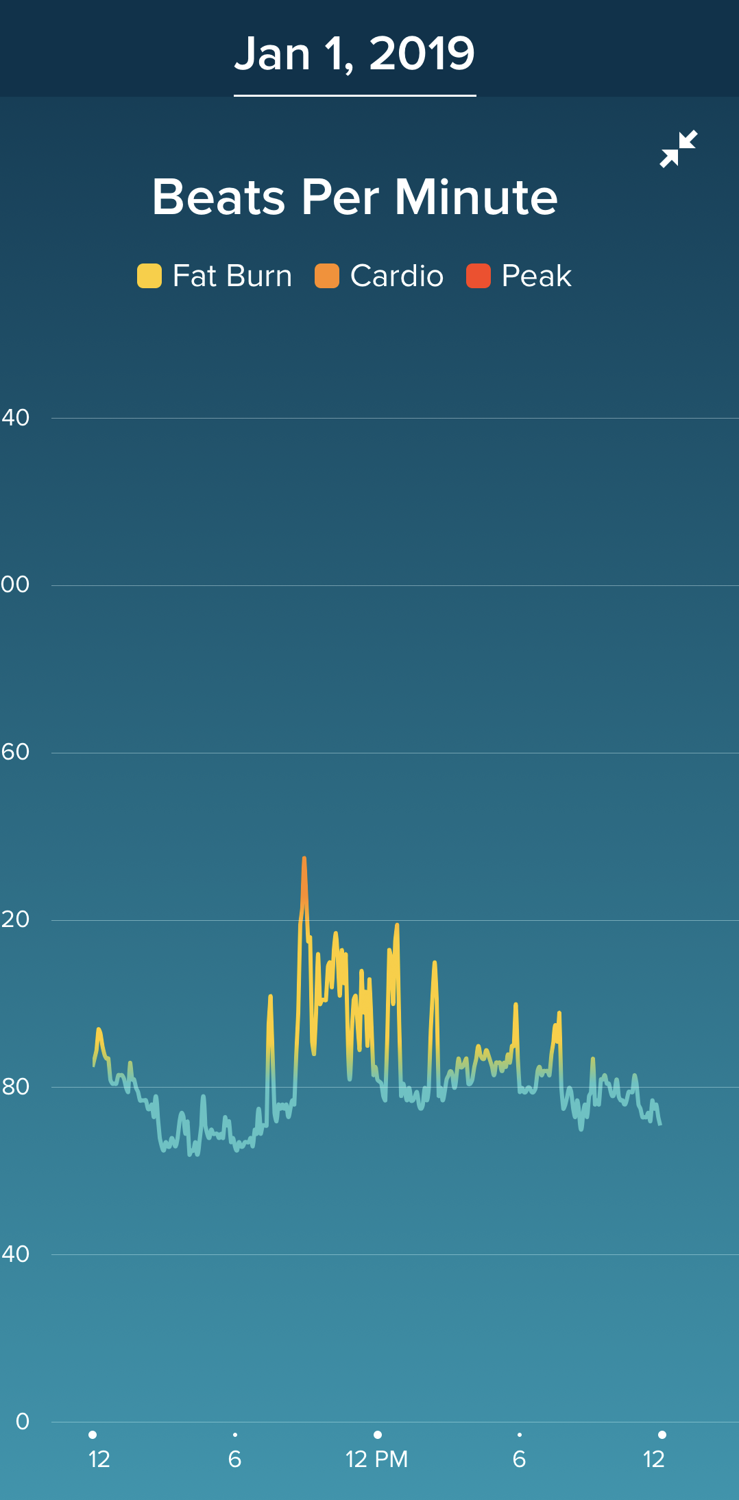 health tracking fitbit charge 3