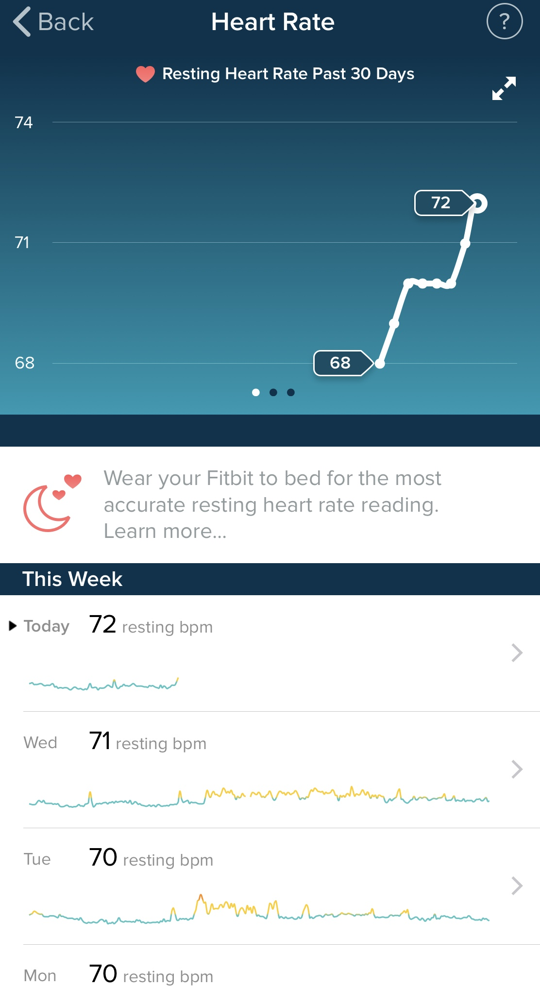 Resting Heart Rate Data Fitbit Charge 3