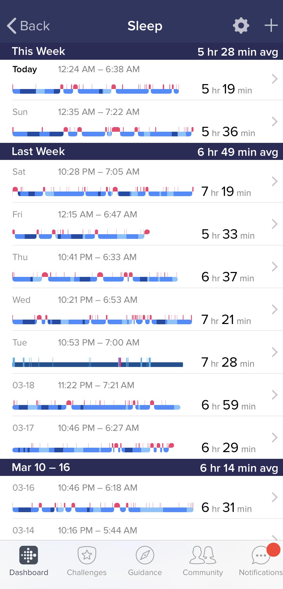Fitbit Versa Lite Sleep Tracking