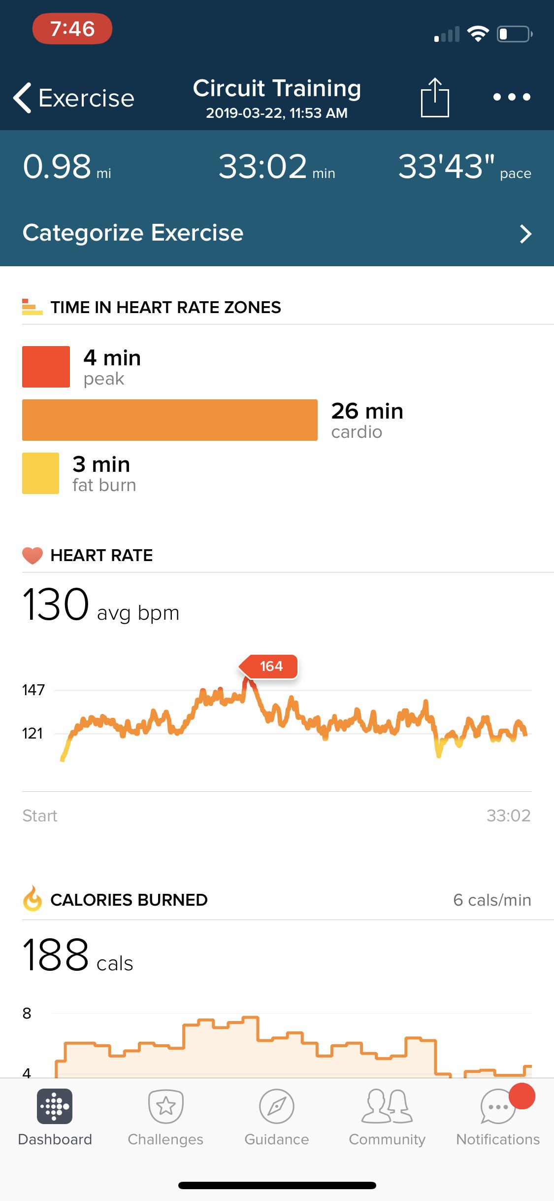 Heart rate zones Fitbit Versa Lite