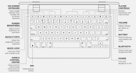 Brydge wireless iPad keyboard review