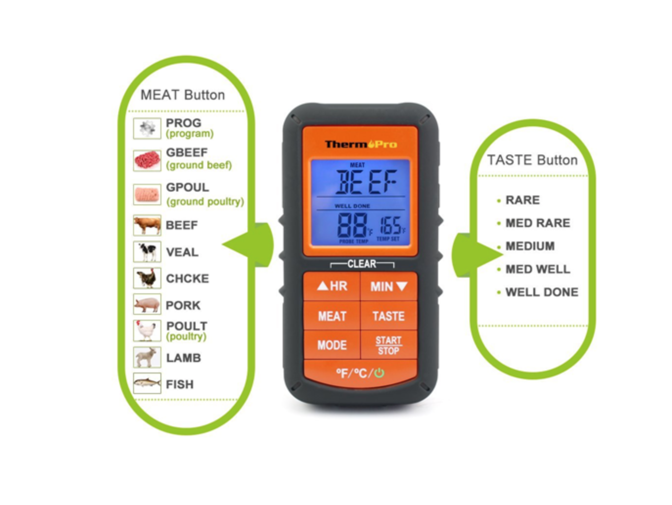 gifts for the cook - thermopro meat thermometer