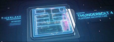 Intel CES 2020
