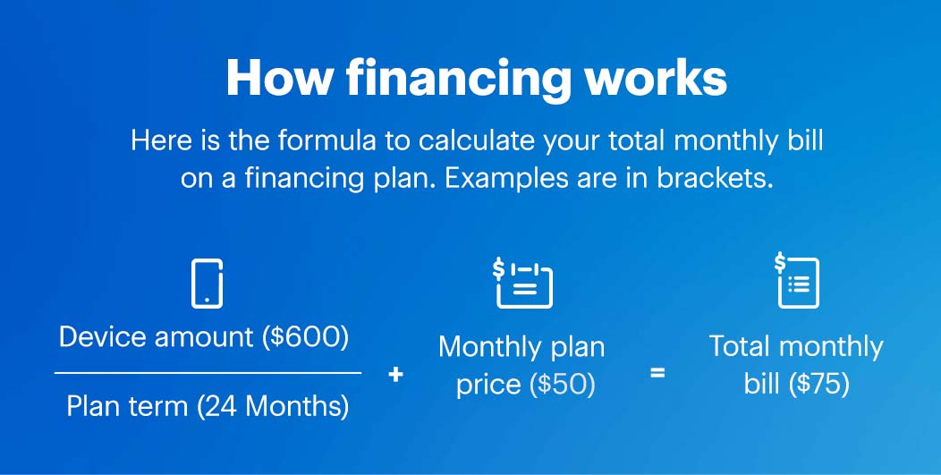 image showing mobile financing example