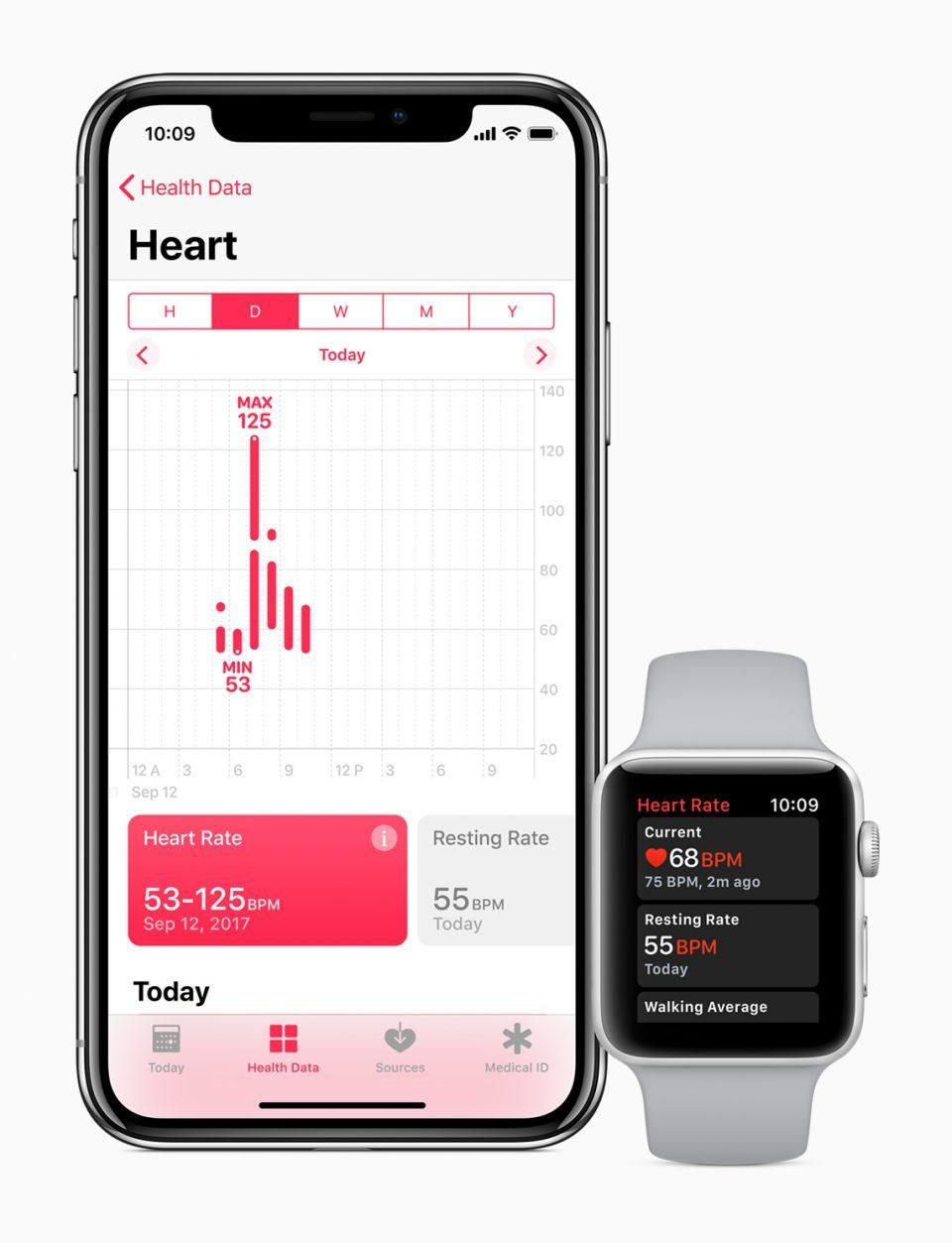 Apple heart rate monitoring