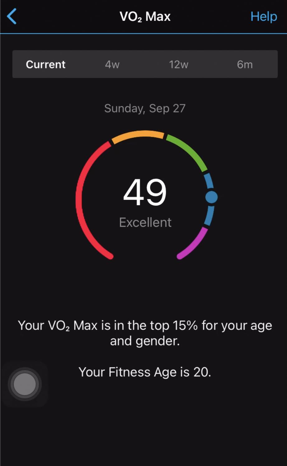 V02 Max