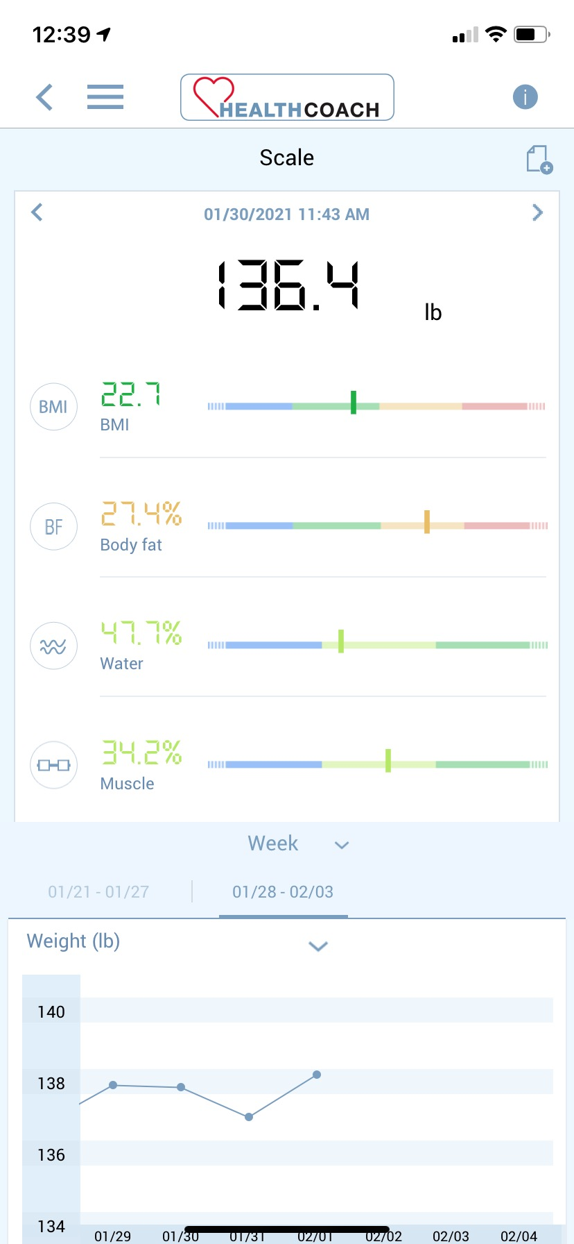 Health Coach app measurements