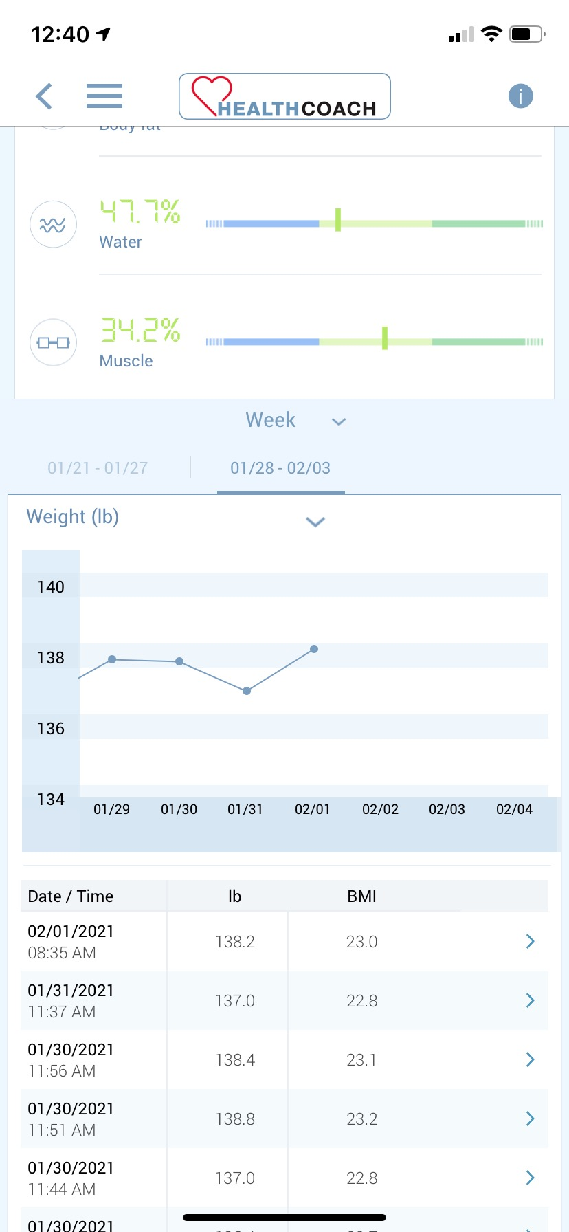 Health Coach app graph