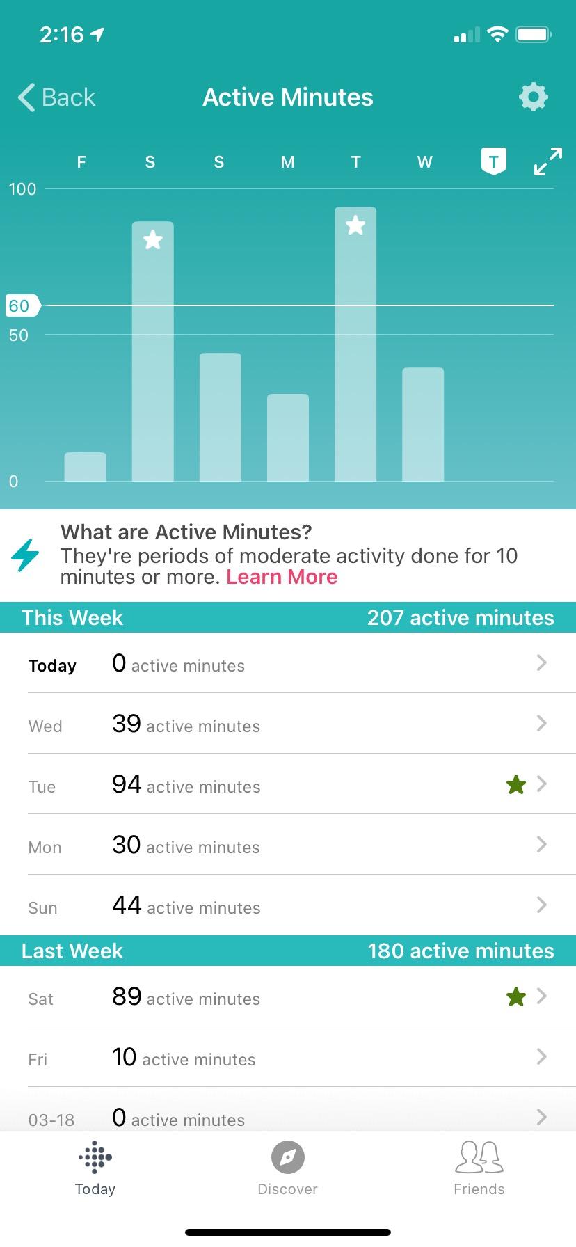 Fitbit app active minutes