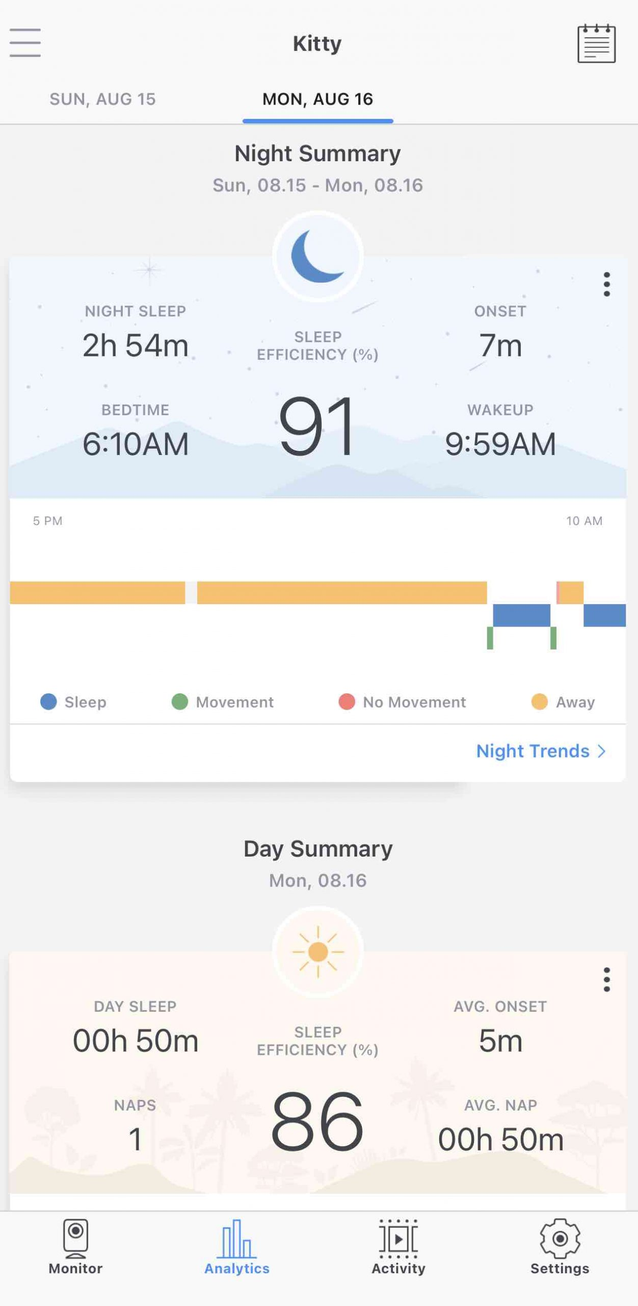 Miku pro data in app